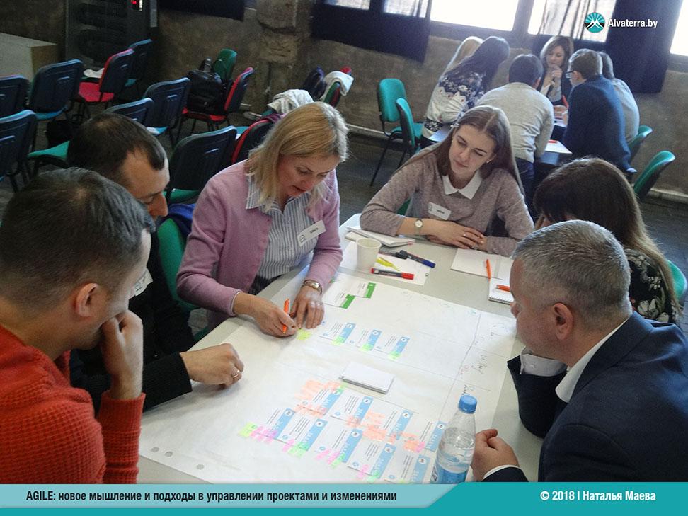 корпоративное обучение в Минске по Аджайл